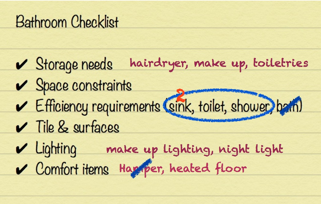 Bathroom Renovation List bathroom remodel checklist. top the ultimate bathroom design