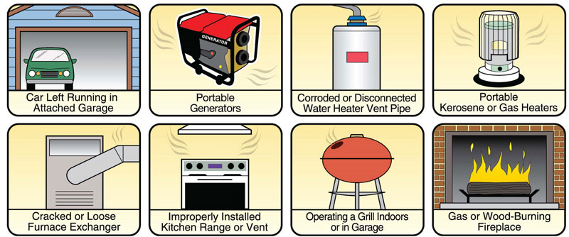 Indoor air quality - testing and remediation